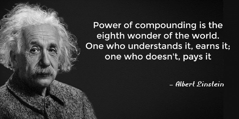 Einstein's quote of the Power of Compounding